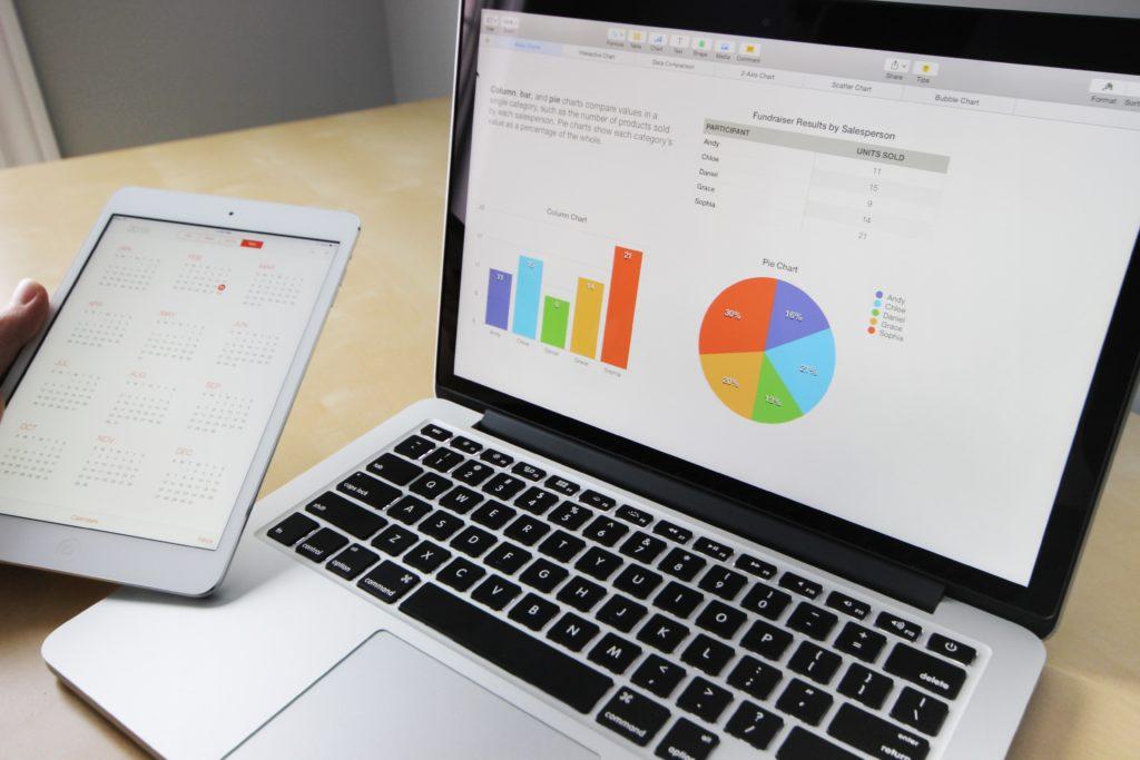 gráficos ilustram a pesquisa para o employer branding